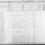 Fluvanna 1866 Part 5.pdf